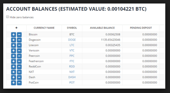 Bittrex review: Account balances on Bittrex.