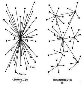 What is Ethereum: Centralized and decentralized applications.