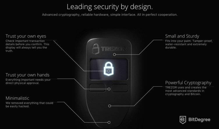 Trezor wallet review: he design of the Trezor wallet.