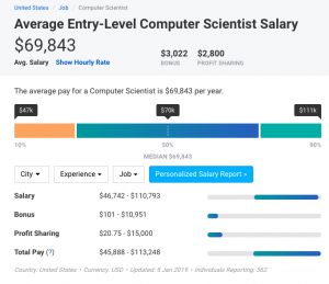 Complete Guide To Computer Science Salary How High Can It Be