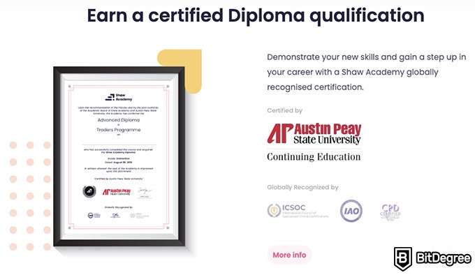Shaw Academy Reviews: certificate and accreditations