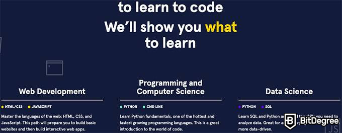 Codecademy review: Codecademy courses.