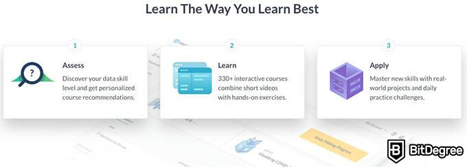 DataCamp review: learning method.