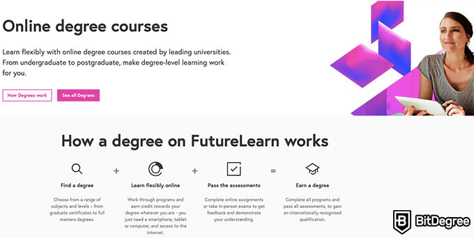 FutureLearn review: online degree courses.