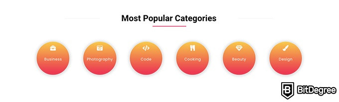 Lead Academy review: most popular categories.