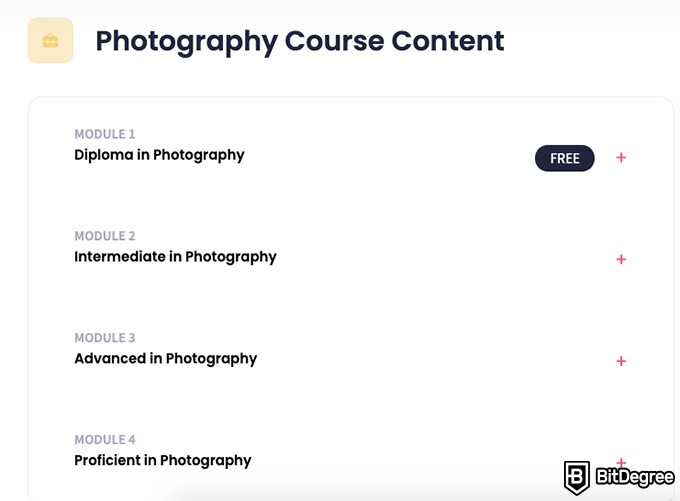 Shaw Academy Reviews: example of a four module course