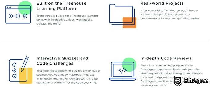 TreeHouse review: features of the techdegree.
